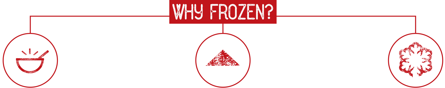 Campbell's Why Frozen Graphic
