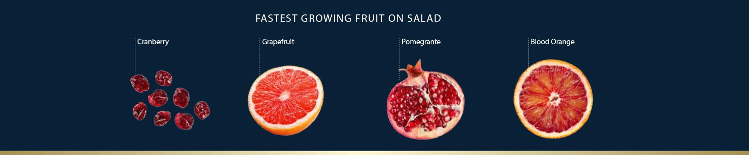 Ken's Fastest Growing Fruit on Salad